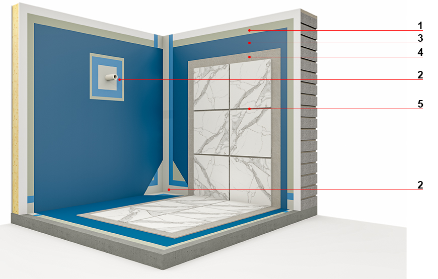 Webersys a water-sensitive substrates tanking system for wet rooms, bathrooms and showers walls and floors.