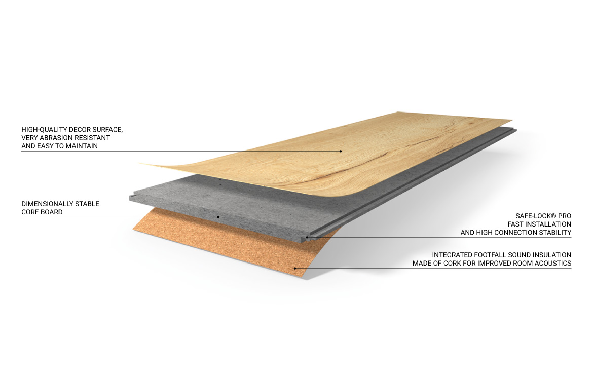 Parador Modular One. Top quality wood effect resiliant flooring. Product composition.